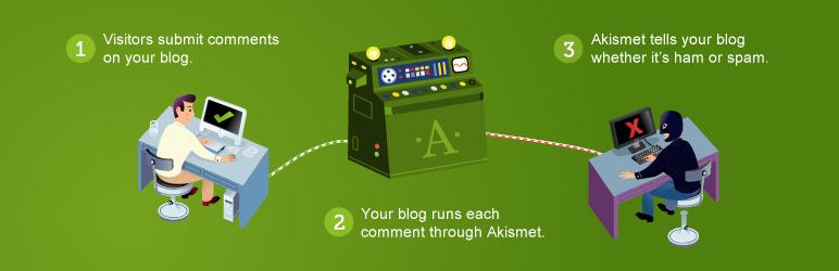 Askimet - Plugin indispensabili WordPress