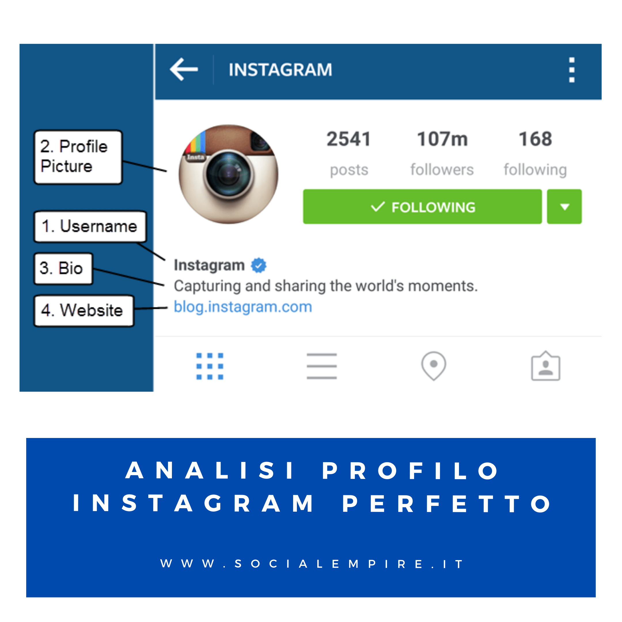 Account Instagram Perfetto